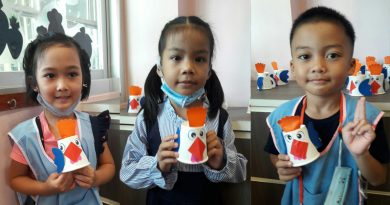 กิจกรรมเสริมสร้างทักษะการเรียนรู้ Happy day เพื่อเสริมสร้างสมาธิและจินตนาการของน้องๆระดับบริบาล- อนุบาล